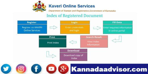 kaveri online service facebook